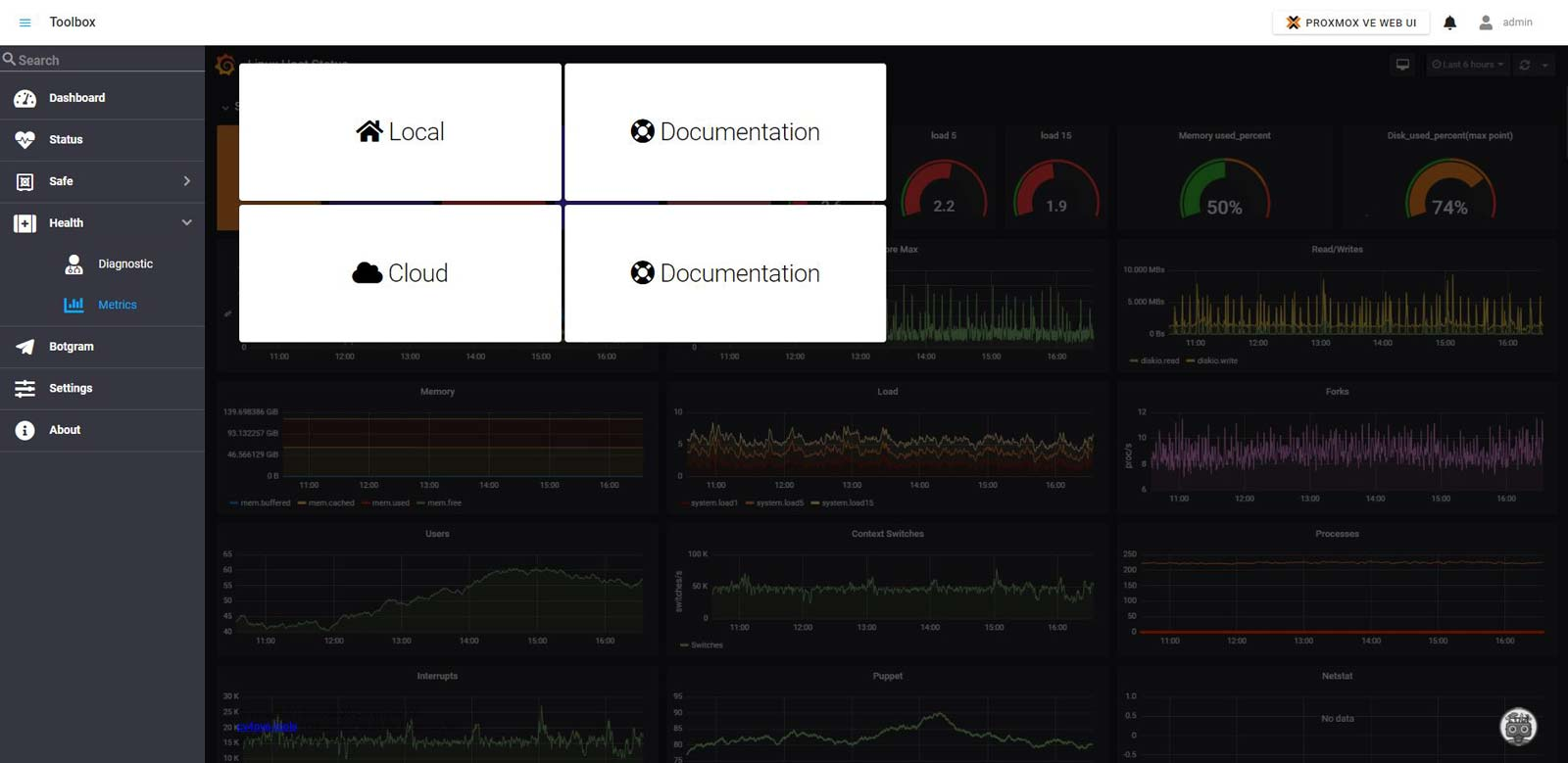 proxmox monitoring tools metrics cloud and local cv4pve-metrics
