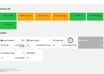 dashboard toolbox summary health status cluster